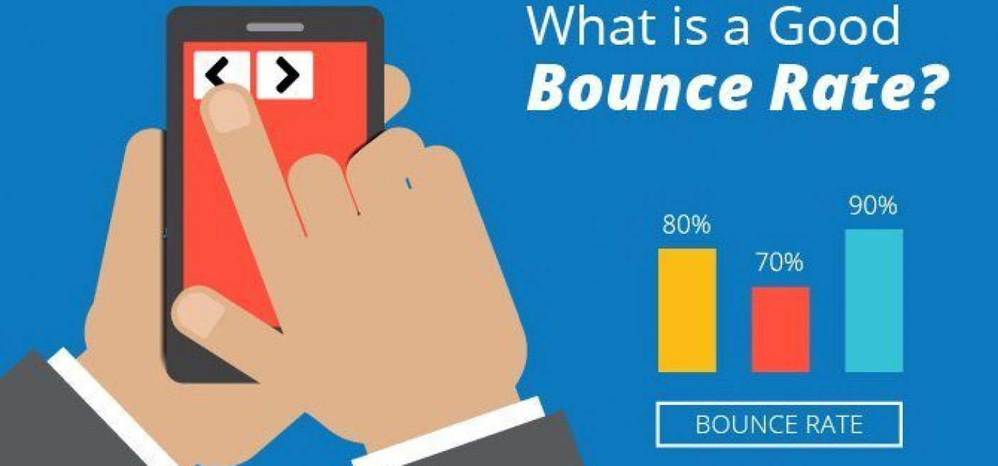bouncerate_blog